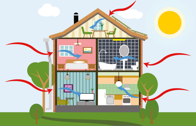 Tips For Building An Energy Efficient Home